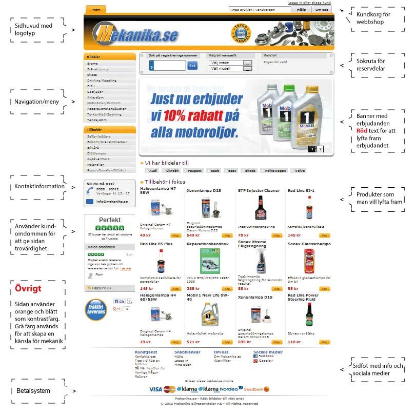 Exempel på viktiga delar i en webbshop